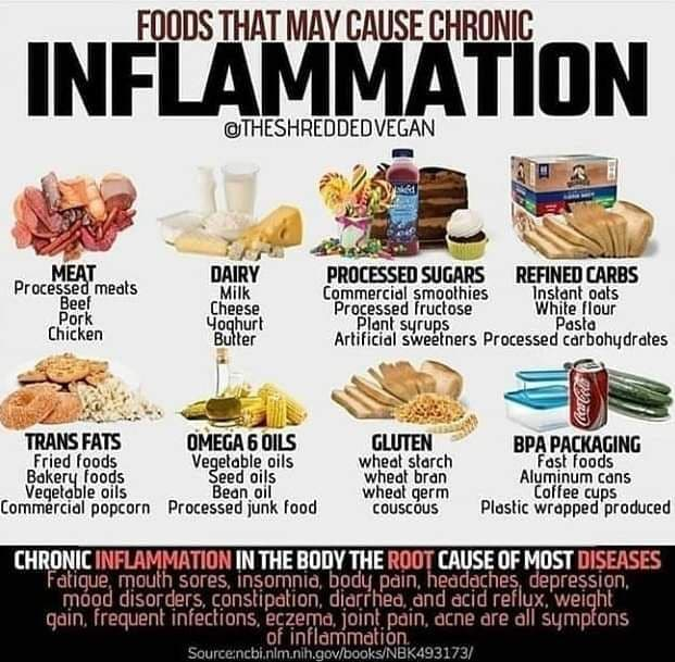 Food Is Key To Reduce Inflammation