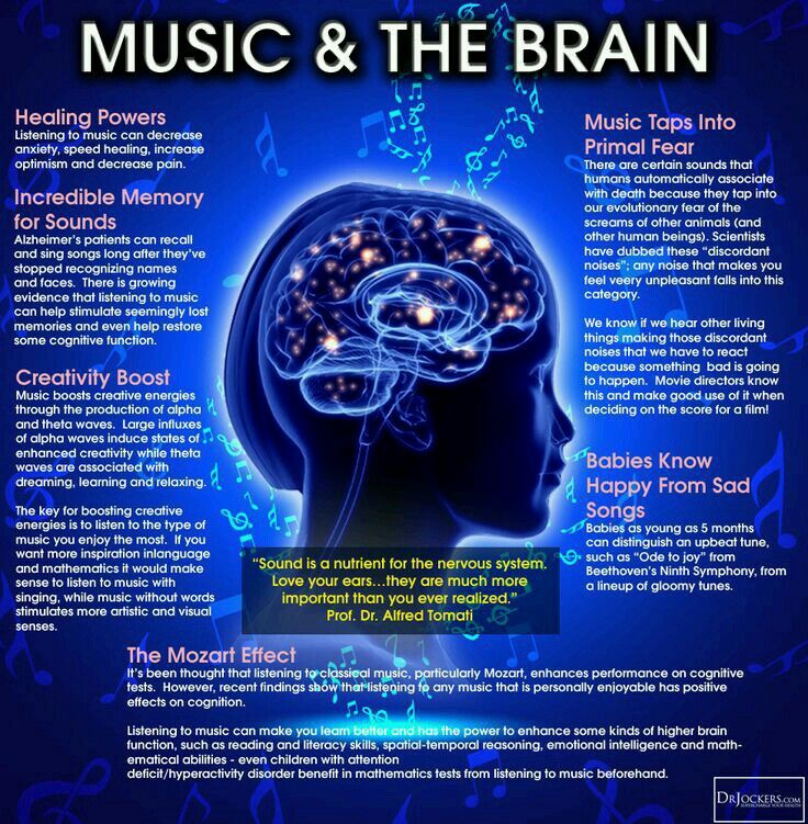 Music Affects Our Brain Many Ways
